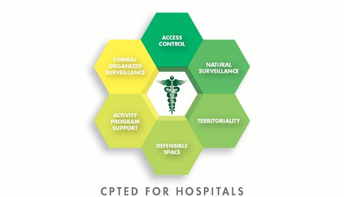 cpted-for-hospitals